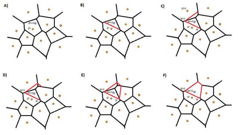 Los diagramas de Voronoi