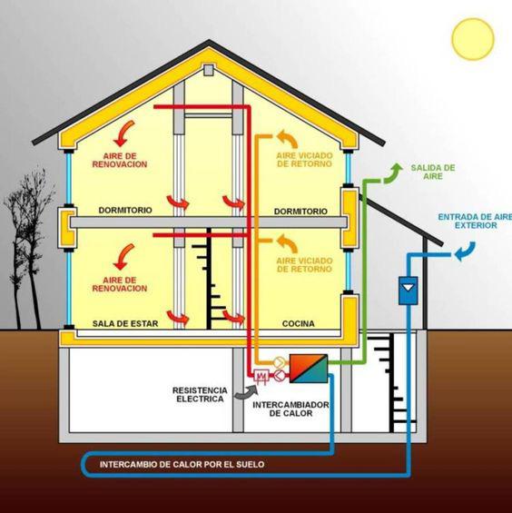 ventilación geotermia